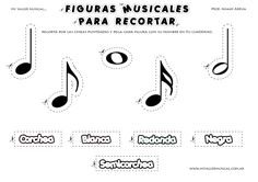 ¡ Con la música a todas partes!: Figuras musicales