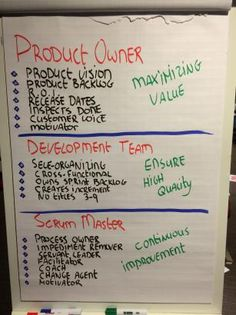 Scrum Roles shared by Barry Overeem on LinkedIn.