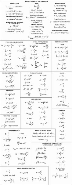 physics formulas and constants