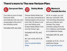 Verizon Wireless might offer rollover data and slow-speed unlimited data Data Plan, Verizon Wireless, Tell The World, Connection, Bring It On, How To Plan, Blog, Lava, Technology