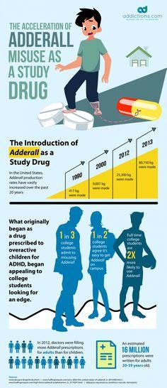 Adderall Smart Drugs Overview - Study Pills & Smart Pills ...