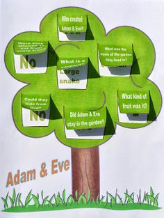 Bible Fun For Kids: Genesis Series: Adam & Eve review questions on flap answers under. Fun idea. For younger kids who don't read could just put pics of the story under the flaps. They'll love to keep looking.