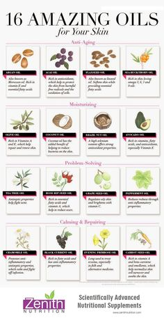 Natural Oils for Every Skin Type - - Spring Beauty Alert! Natural Oils for Every Skin Type Health Spring Beauty Alert! Natural Oils for Every Skin Type Beauty Guide, Beauty Secrets, Beauty Hacks, Diy Beauty, Beauty Products, Skin Products, Beauty Ideas, Natural Products, Lush Products
