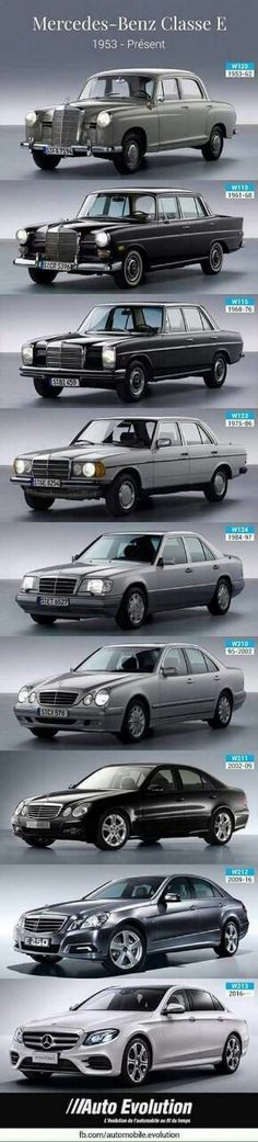 Mercedes E class evolution. .....1953 to 2016