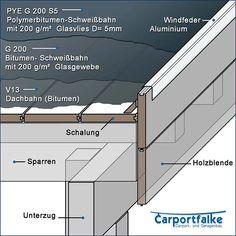 Schematische Darstellung eines Holzdaches von Carportfalke®