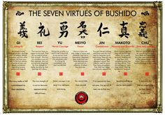 This displays the seven main values possessed by warriors following the Bushido code. The Bushido code values integrity and encourages people to be selfish to some extent, but also requires people to be loyal to those around them. It also mentions compassion and honesty, which is surprising because these values are not seen in a favorable light in Mishima's novel.