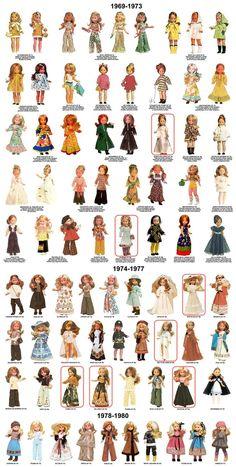 Poster de modelos de Nancy de diferentes & - how many of these outfits did we have? Vestidos Nancy, Nancy Doll, Vintage Paper Dolls, Barbie World, Boy Doll, Antique Toys, Doll Patterns, Beautiful Dolls, Fashion Dolls