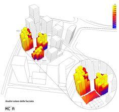 Cascina+Merlata+Residential+Development+/+Mario+Cucinella+Architects