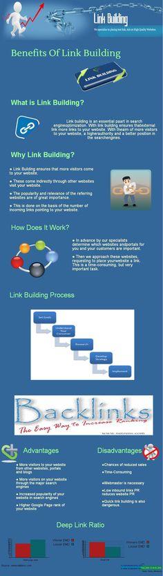 Beneficios del Link building #infografia #infographic #seo