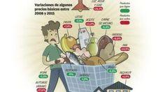 La marca blanca decae en Asturias
