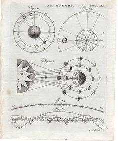 1797 astronomy original antique engraving from encyclopedia britannica - sun orbit