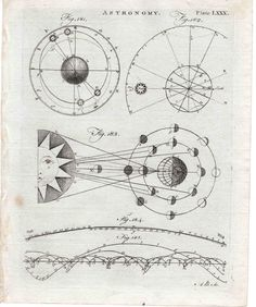 1797 astronomy original antique engraving from encyclopedia britannica - sun orbit
