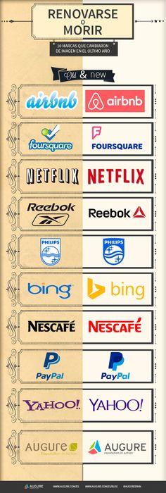 10 Ejemplos de nuevos logos de marcas reconocidas