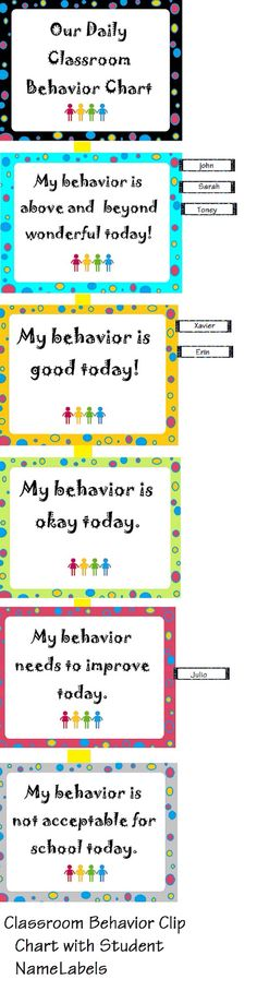 Polka dot behavior clip chart with name labels Classroom Behavior Chart, Behavior Board, Behavior Clip Charts, Classroom Behavior Management, Behaviour Management, Behaviour Chart, Polka Dot Classroom, Positive Behavior, Positive Discipline