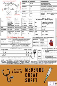 what is medical technology Med Surg Nursing, College Nursing, Nursing School Notes, Nursing Tips, Rn School, Medical School, Nursing Cheat Sheet, Nursing Information, Lab Values