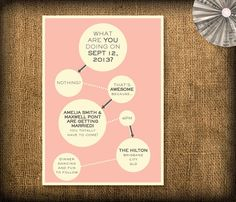 Flow chart Wedding Invite - cute *and* to the point. Also easily created on a personal computer I'm betting.