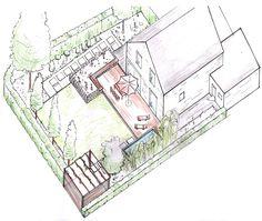 Reinhard,Bode,Gartendesign,Gartenplanung,Gartengestaltung,Gartenberatung,Gartenarchitektur,Münster