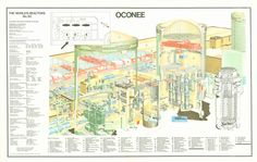 Oconee plant poster Nuclear Energy, Nuclear Power, Thats All Folks, Plant Drawing, Mechanical Engineering, Charts, Education, Drawings, Poster