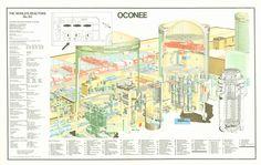 Oconee plant poster