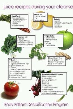 Healthy juice recipes for a cleanse. www.draxe.com #recipes #healthy #juicing