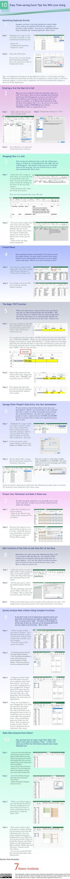 We all have our favorite Excel tricks. Do you know all 10 time-saving tips explained in this infographic? You'll see basics (like wrapping text) and more complex ones (like slicing pivot tables).