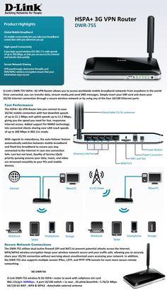 HSPA+3G VPN ROUTER