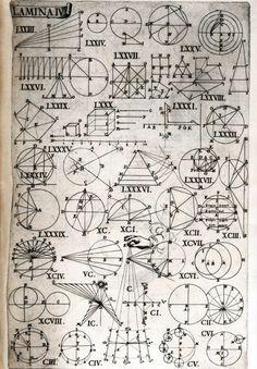 speciesbarocus:  Juan Caramuel y Lobkowitz- Mathesis biceps (1670). [x]