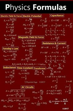 nice Are physics formulas too complicated for tradingYou can find Physical science and more on our website.nice Are physics formulas too complicated for trading Physics Notes, Physics And Mathematics, Quantum Physics, Physics Laws, Basic Physics, Electricity Physics, Physics Tricks, Maths Tricks, Physics Humor