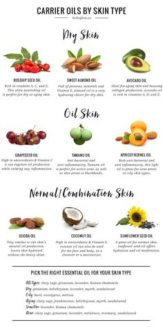 How to make custom diy face oil serum with carrier oils and essential oils for normal, oily, dry, combo skin. Diy Skin Care, Skin Care Tips, Piel Natural, Tips Belleza, Beauty Recipe, Belleza Natural, Organic Skin Care, Organic Beauty, Organic Makeup