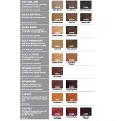 Redken Shades Eq Cream Color Chart