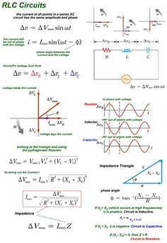 parabola-algebra-electronic engineering calculations etc. Power Engineering, Engineering Projects, Electronic Engineering, Mechanical Engineering, Electrical Engineering, Engineering Technology, Chemical Engineering, Engineering Humor, Electrical Wiring