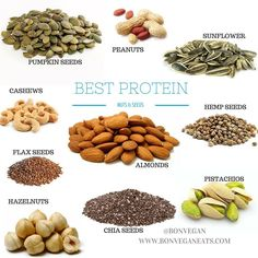 Hypothyroidism Diet - Vegetarian protein sources Get the Entire Hypothyroidism Revolution System Today Whole Food Recipes, Dog Food Recipes, Vegetarian Protein Sources, Vegetarian Benefits, Alkaline Diet Recipes, Hypothyroidism Diet, Best Protein, Healthy Protein, Protein Foods