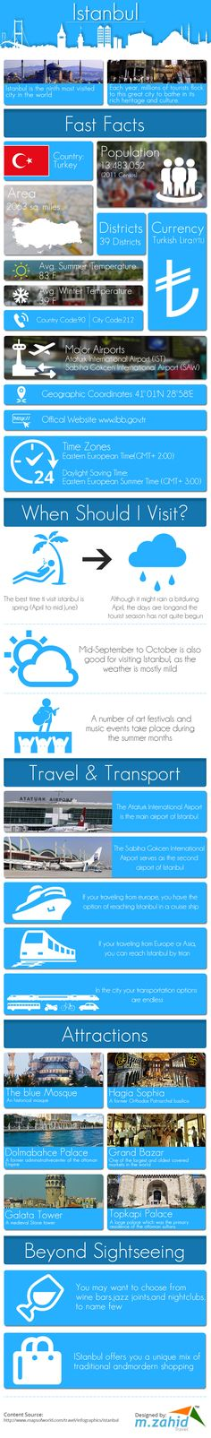 Most Visited City Istanbul, Turkey – #Istanbul #Travel Infographic