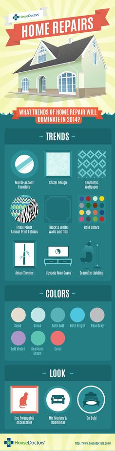 Home Improvement Trends 2014