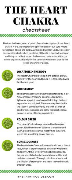 Intro to the Heart Chakra