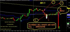 Profit Booking System: SILVER & COPPER TODAY MAR 07 2014 COMMODITY TRADE