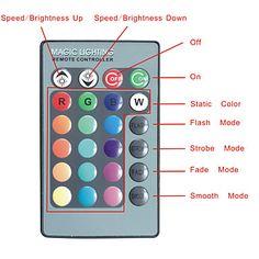 JIAWEN Waterproof 20W Warm White/ White/ RGB Light Remote Control LED Flood Lamp (AC85~265V) 4905200 2016 – $47.99