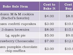 rachels race bakeless bake sale medical expenses youcaring