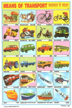 Indian 'Means of transport' Poster