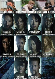 Glenn's the only one that has never killed a human. Even freaking Carl has killed a human