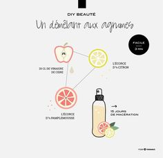 Discover recipes, home ideas, style inspiration and other ideas to try. Make Beauty, Health And Beauty Tips, Beauty Care, Beauty Box, Health Tips, Beauty Secrets, Beauty Hacks, Night Beauty Routine, Diy Beauté