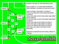 football training drills videos - http://epicsoccertraining78.tumblr.com/124057110399