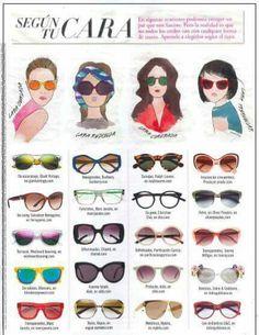 Lentes y tipo de cara Usando Óculos, Óculos De Grau Feminino, Modelos De  Óculos 5cdb156b02