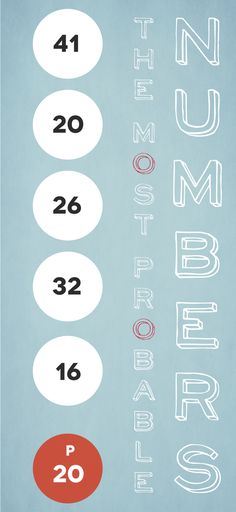 Do you play the #lottery? Ever wonder what the most probable numbers to be drawn are?  This #poster analyzes all the numbers since #Powerball started, and shows the numbers that have the highest probability of being drawn.  via: http://www.postervine.com/probability-powerball-numbers/