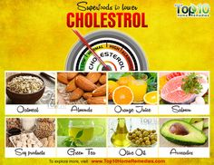 Top 10 Superfoods to Lower Cholesterol   Top 10 Home Remedies