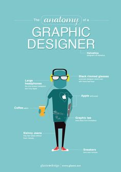 Almost there. =u= just need the Coffee and the Headphones. :)) | Anatomy of a Graphic Designer + Infographic