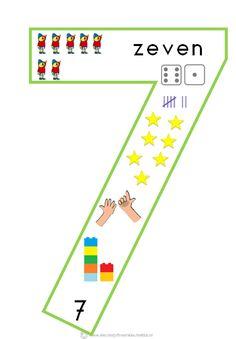 * Cijfersymbolen om in de klas te hangen | Beginnende gecijferdheid. 7-9