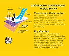 www.amazon.com Showers-Pass-Crosspoint-Waterproof-Wool dp B00XPTJPFO ref=as_li_ss_tl?ie=UTF8&qid=1488572233&sr=8-4&keywords=crosspoint+waterproof+socks&linkCode=sl1&tag=gm-reserve-item-detail-20&linkId=6fdf1e19c45423ee60ae7a888b35a9cd