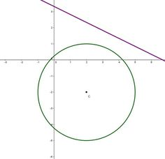 Line and circle have no point in common