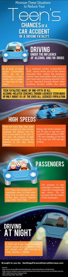How to minimize teen's chances of a car accident #infographic